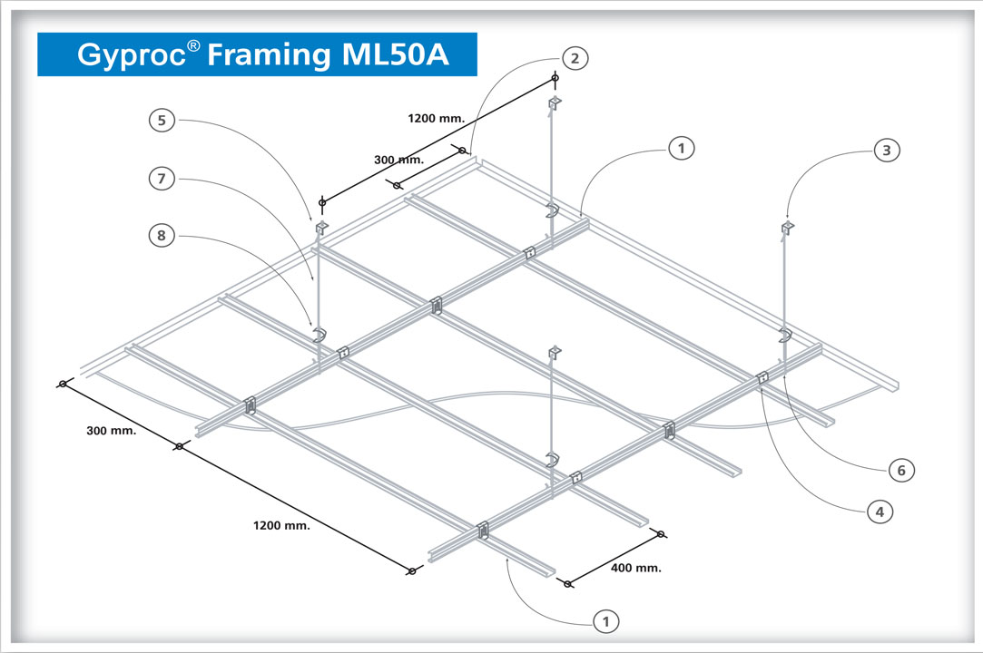 gyproc framing ml50